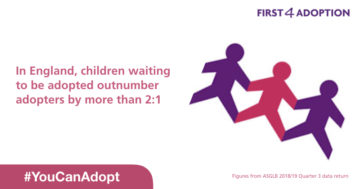 National and Regional Adopter Child ratio Statistics Social Media posts for NAW